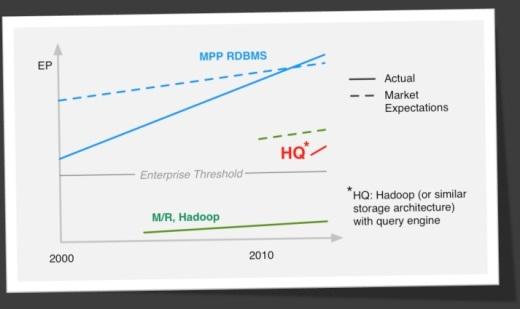 Hadoop_MPPDB